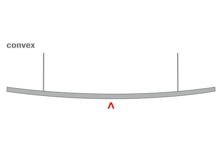 Detailaufnahme Selecta convex